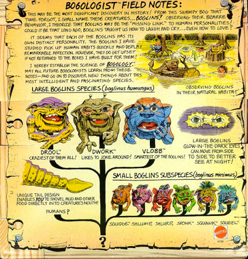 Reverse of a Boglin Box